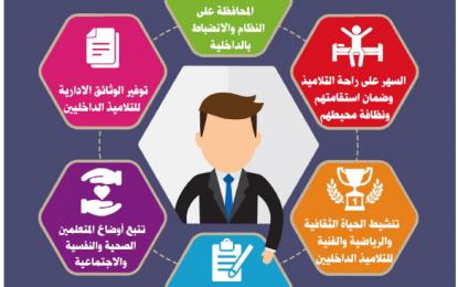 جديد أوراق رقمية: تجميعة الحارس العام للداخلية، للأستاذ التوالي محمد زين العابدين
